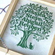 Importance of family tree frame