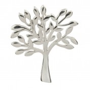 What is Tree of Life Jewelry as well as Why is it Prevalent?